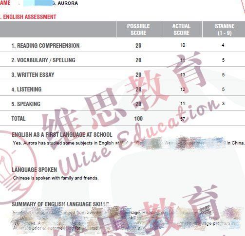 维思教育AEAS学员AURORA AEAS 成绩单